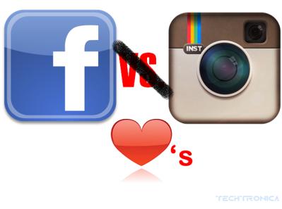 Facebook Buys Instagram